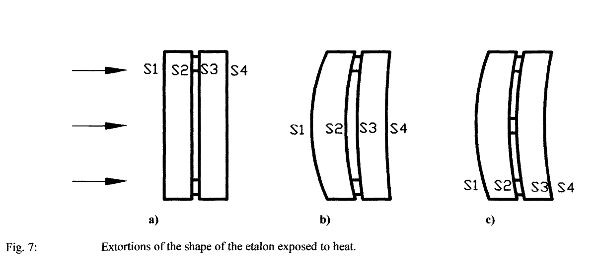 Etalon thermal stability.jpg